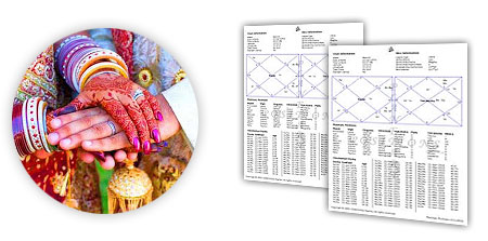 Matching astrology module