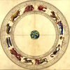 Astronomical Foundation of Horoscope
