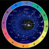Validity of Timing of Events on the Basis of Natal Moon
