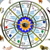 Miscellaneous Astrological Articles
