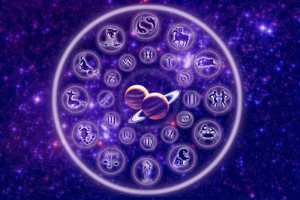 Astrological Influence and Significance of Saturn in all houses of Horoscope