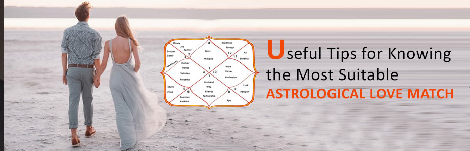 Useful Tips for Knowing the Most Suitable Astrological Love Match