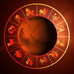 Facts about Manglik Dosha that you probably don't know!