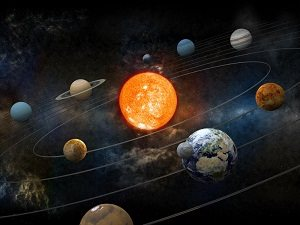 Determination of Directions Solar System and the Earth in Solar System: