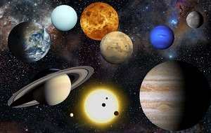 Grouping of Planets