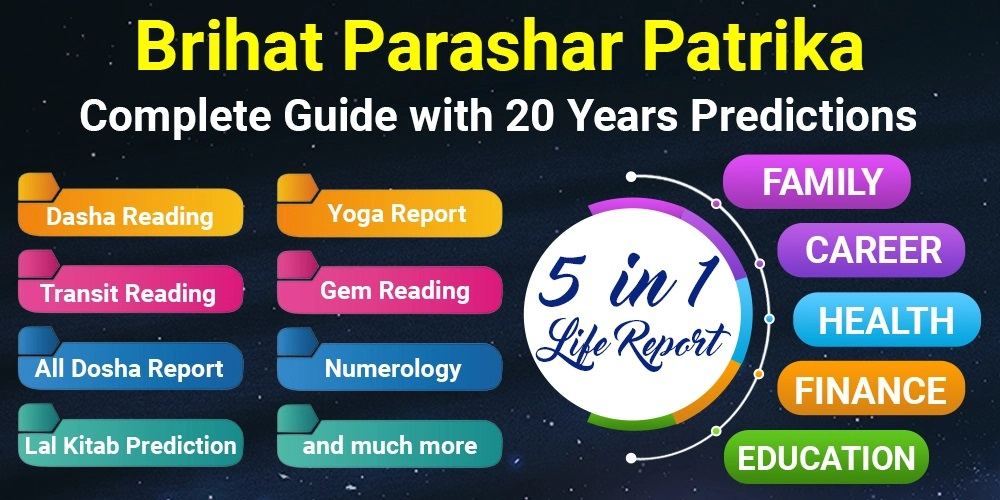 Free Online Vedic Astrology Prediction | Future Point