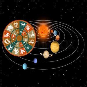 Analysis of planet, house and rashi