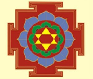 Astrological Yantra & Benefits