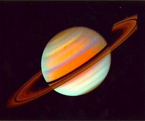 The Importance of Saturn in Prediction