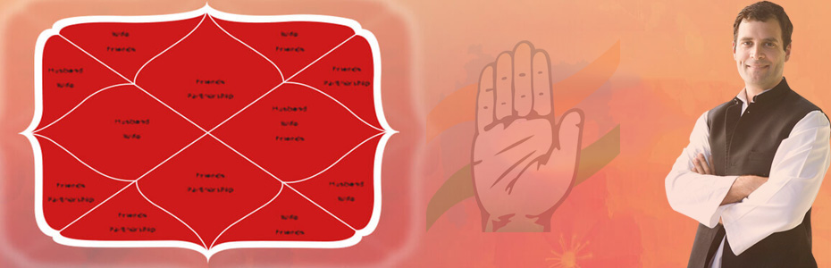 2019 चुनाव और राहुल गांधी की कुंडली
