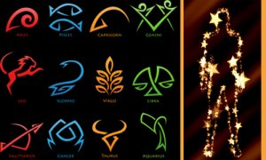 Decoding the link between Zodiac Signs and Our Body Parts