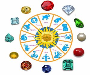 5 effective Astrological Remedies for foreign settlement.