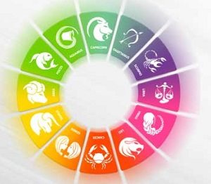 Effects of Colours in Astrology