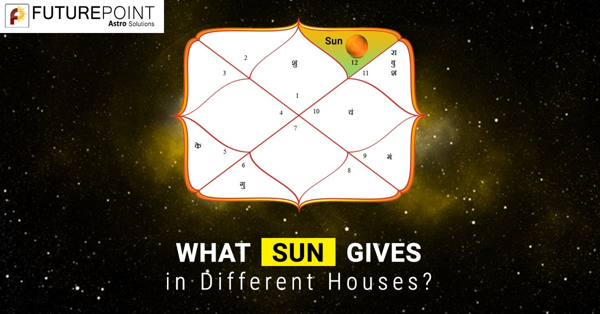 What Sun gives in different houses?