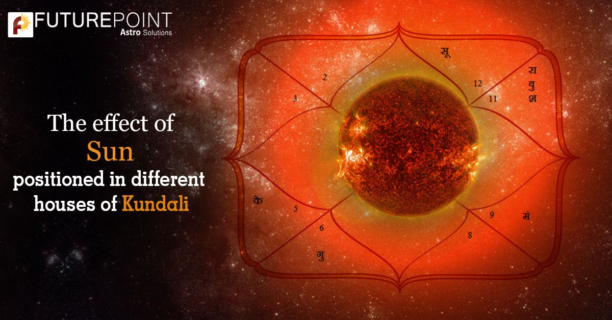 The effect of Sun positioned in different houses of Kundali