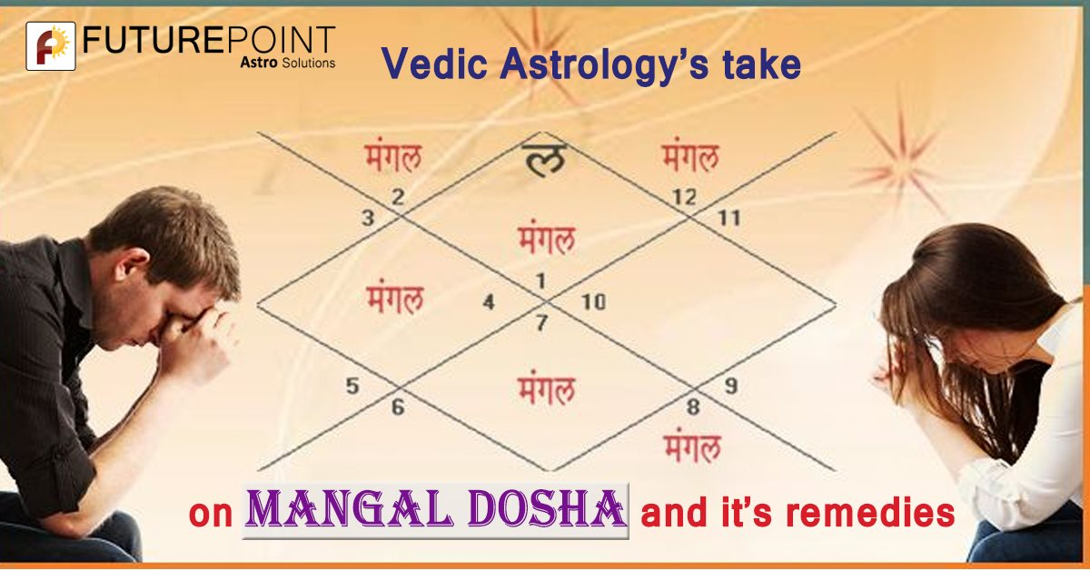 Vedic Astrology's take on Mangal Dosha and it's remedies