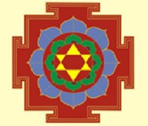 Astrological Yantra & Benefits