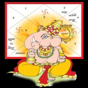 Top 7 Most Popular Kundali Reports in Hindi and English