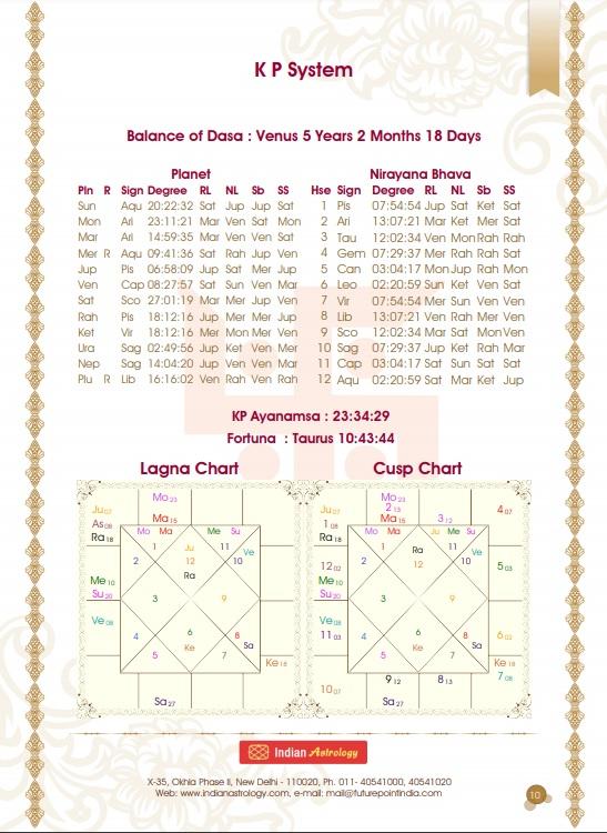 free online horoscope sample screenshot