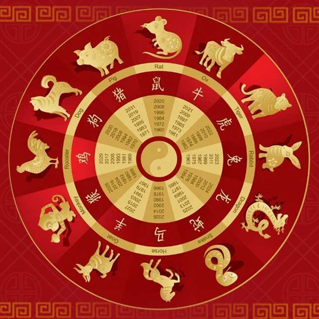 The Jade Emperor and The Twelve Animals