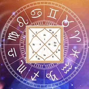 Analysing a horoscope through Shashtimsha Chart, Panchanga Dosha and Awastha of Planet