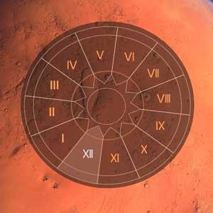 Mars in 12 houses