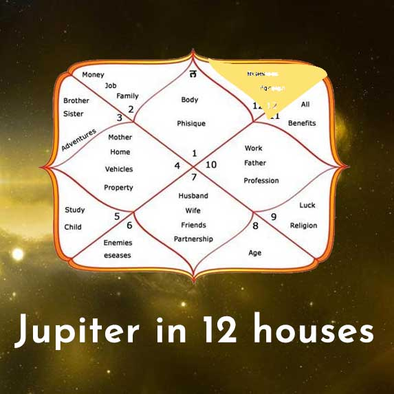Jupiter in 12 houses