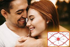 Love & Compatibility Report