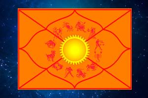 10 Year Horoscope Prediction