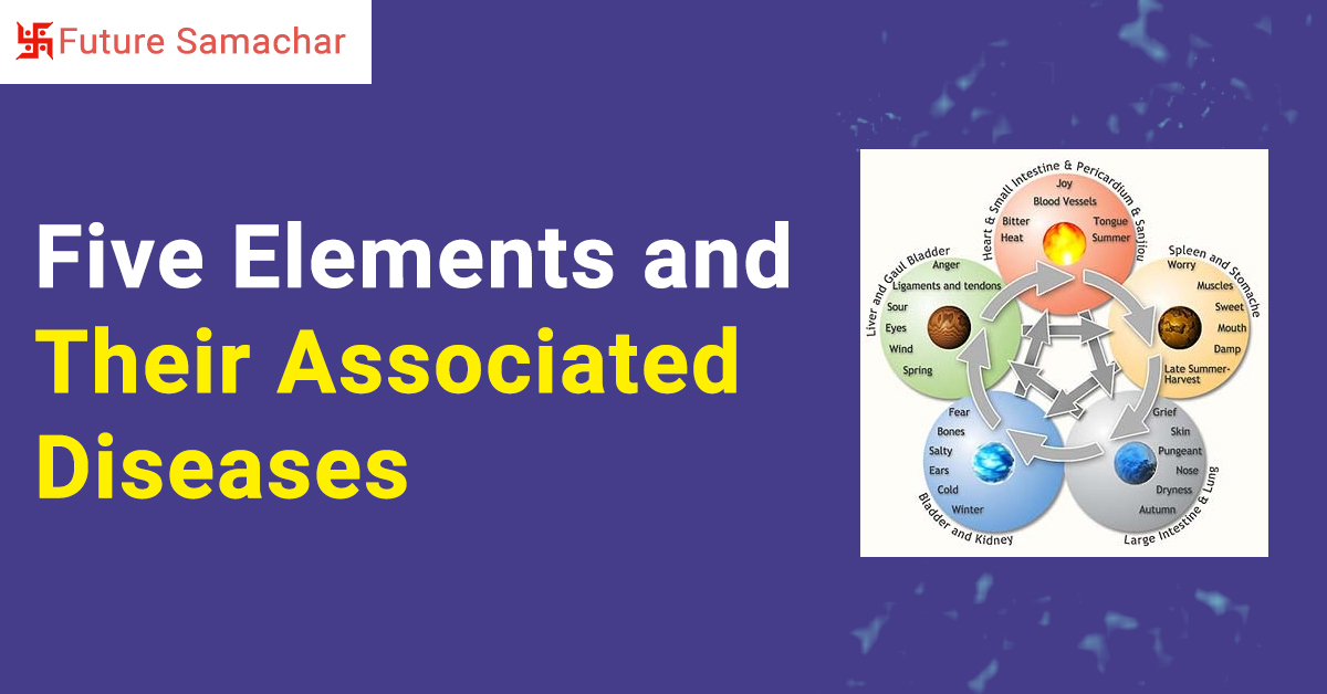 Five Elements and their Associated Diseases