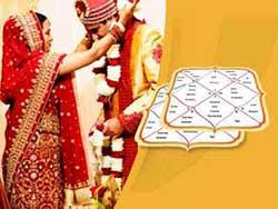 Futurepointindia matchmaking